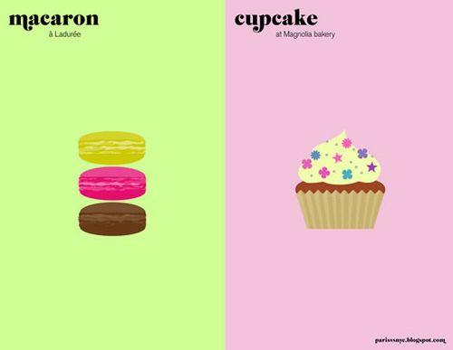 Macaron-vs-cupcake